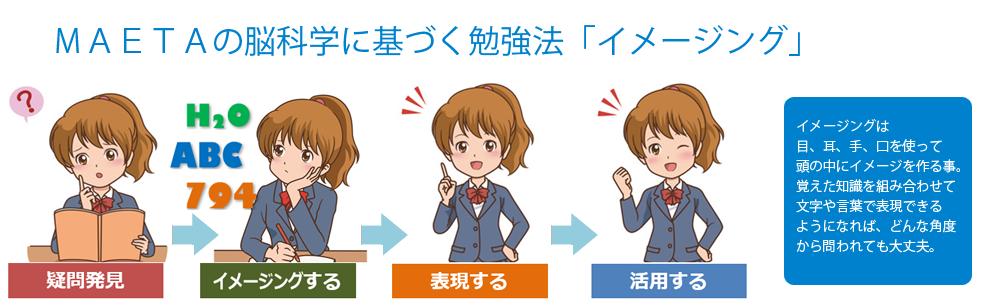 愛知県の塾〜成績だけではない。子供の将来に必要な本当の力を考える塾。